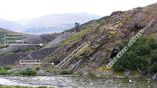 Выход рудных тел в обрывах реки. Место первых находок молибденита