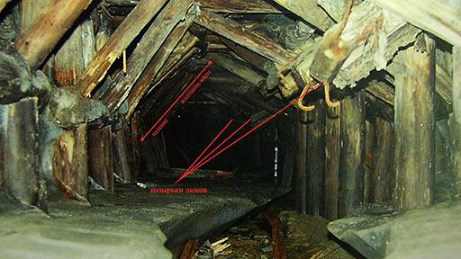 Откаточный штрек под блоком №3 жилы «Новая» Харбейского молибденитового месторождения.