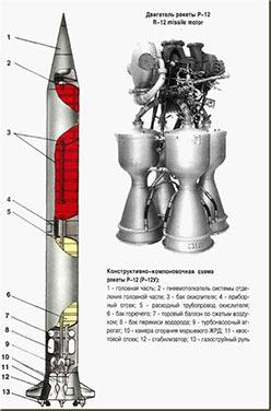 Конструктивно-компоновочная схема Р-12