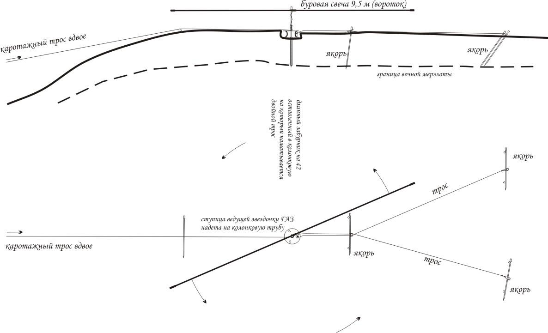 Схема коловорота-лебёдки
